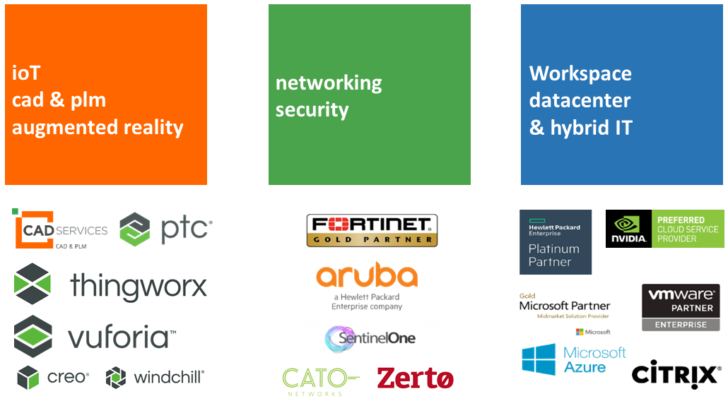 cad services partners